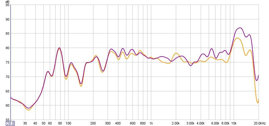 ECM8000 microphone measuring techniques and usage discussion-ecm8000wamp.jpg