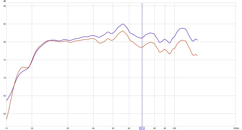 calibrated EMC8000-ecmvsrs.jpg