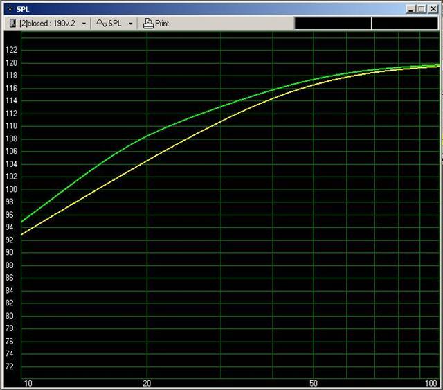 NJ PICKUP! - Dual 19ov.02 Completed 6'cu sonosubs-ed-spl.jpg