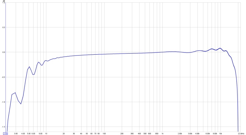 REW First Measurements and Advice Please-edirol-ua-1ex.jpg