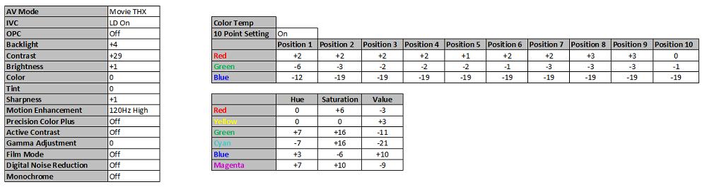 ElitePRO-60X5FD and PRO-70X5FD Discussion Thread-elite-rgb-calibartions-setting-chart.png