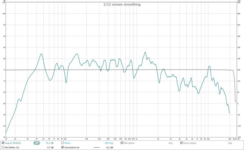 Using EQ to flatten LF of main speakers?-epics-alone-21.august-2013.jpg