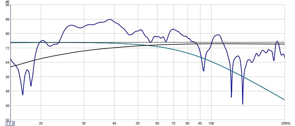 New Epik Empire REW - should I get a BFD?-epik-bic-graph.jpg