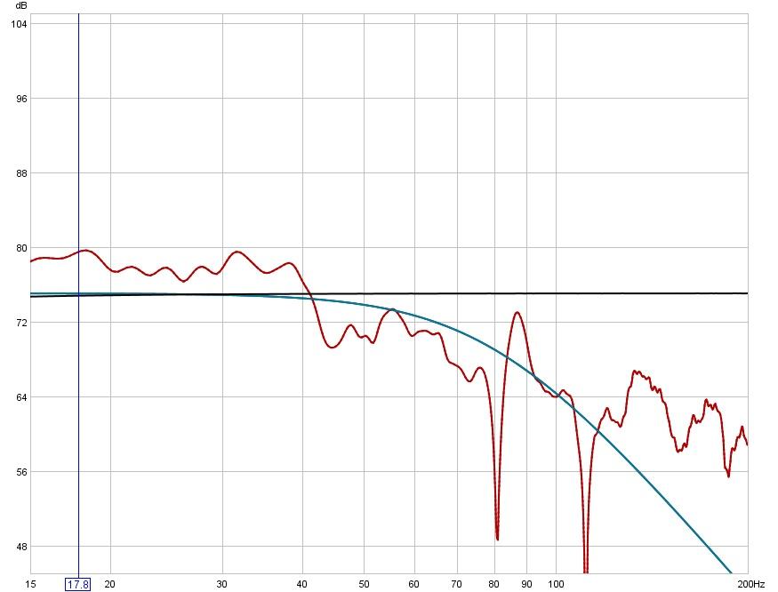 Help Calibrating my soundcard.-epik-conquest-antimode-8033-xo-fronts-sub-100hz.jpg