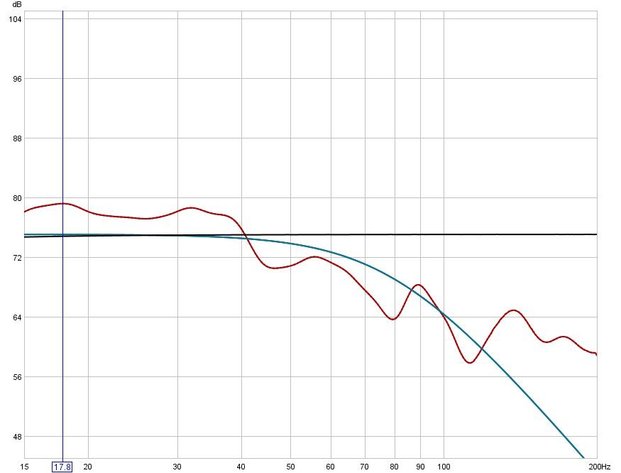 Help Calibrating my soundcard.-epik-conquest-antimode-8033-xo-fronts-sub-100hz-smoothing.jpg