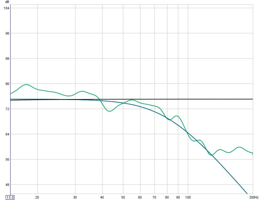 Help Calibrating my soundcard.-epik-conquest-antimode-8033-xo-fronts-sub-120hz-phase-90-smoothing.jpg