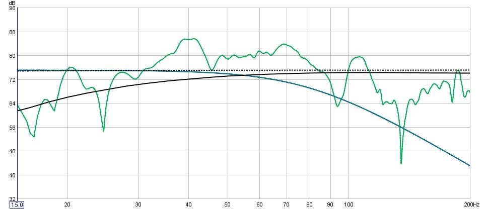 New Epik Empire REW - should I get a BFD?-epik-graph.jpg