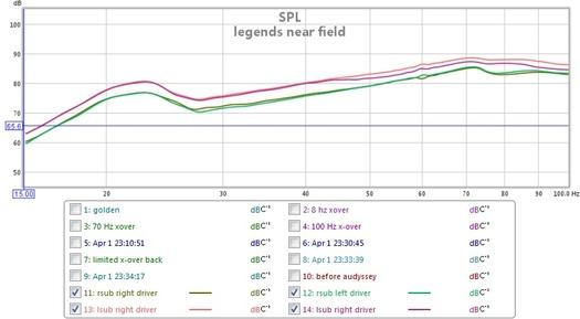 BFD filter to mimic HPF at 40Hz-epik_legend_near_field.jpeg