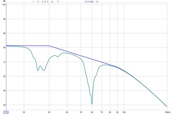 Testing the DSpeaker Anti-Mode 8033-eq-12-filters.jpg