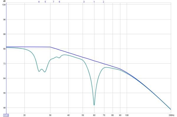 Testing the DSpeaker Anti-Mode 8033-eq-7-filters.jpg