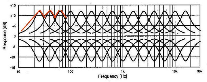 SMS-1 Question-eq-filters.jpg