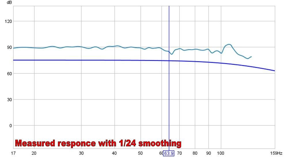 Afternoon frequency response-eq-filters-one-24-smoothing.jpg