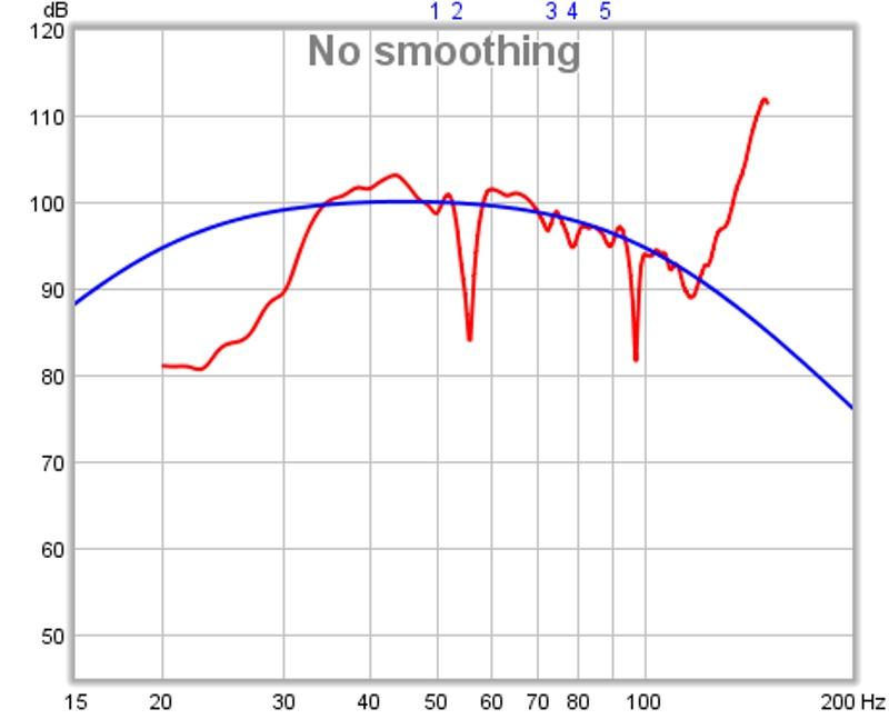 Hello from Buffalo!-eq-graph-11_20_13.jpg