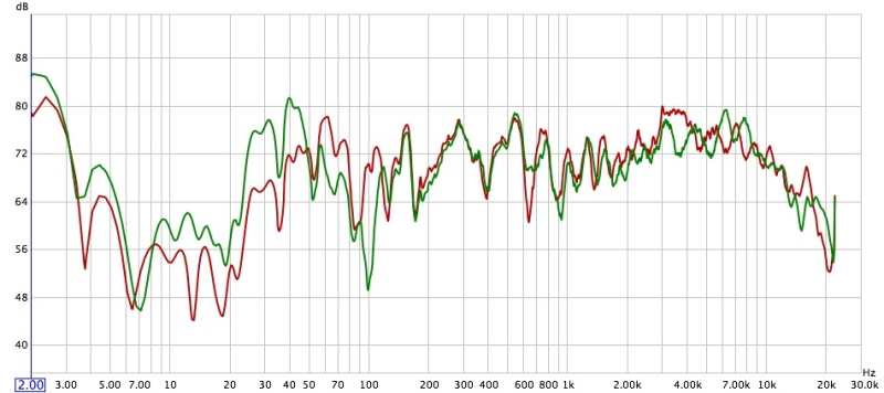 2 channel, left and right speakers only graphs-eq-graph.jpg