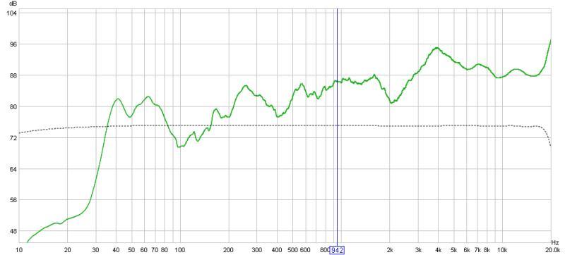 accuracy of REW for full range measurements?-eq-not-flat-802.jpg