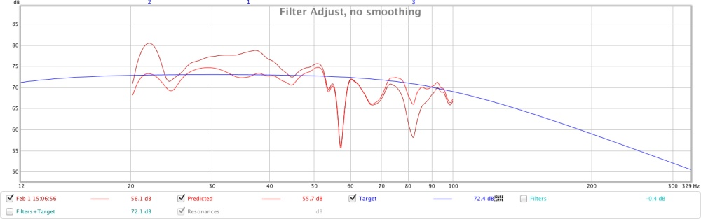 My First Graph with a null at crossover-eq-predicted.jpg