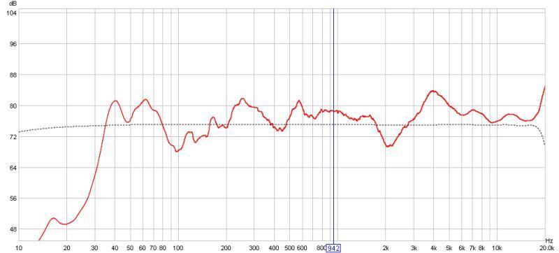 accuracy of REW for full range measurements?-eq-set-flat.jpg