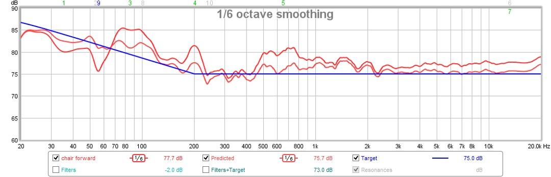 Target curve filter fine tuning advice-eq-target-before-atter-full-range-1-6.jpg