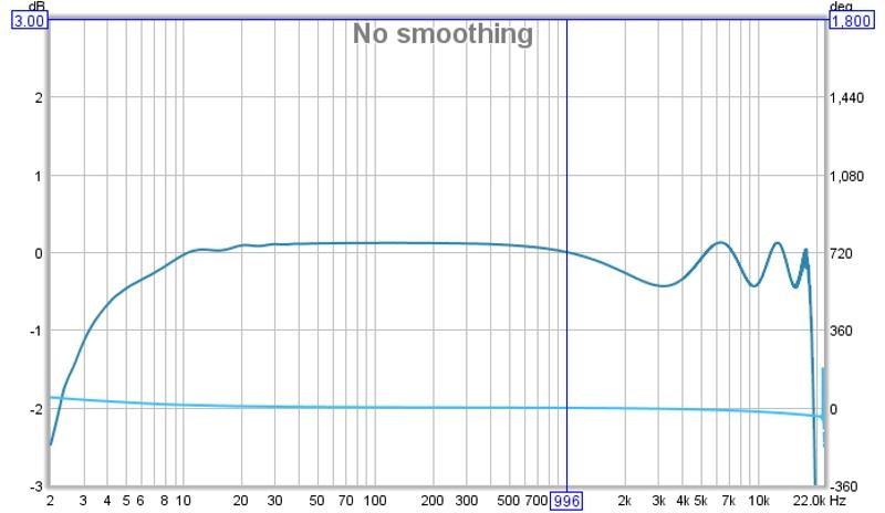 sound card levels for calibration-eq100_00.jpg