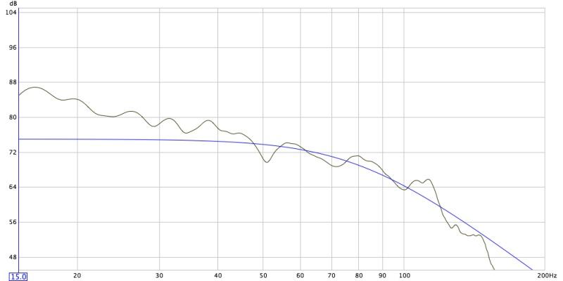 Using REW to setup B&K PEQ and notch filter-eq2-subsonly.jpg