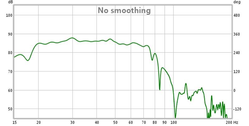 REW & Subwoofer Measurements Review-eq3_original_positions.jpg