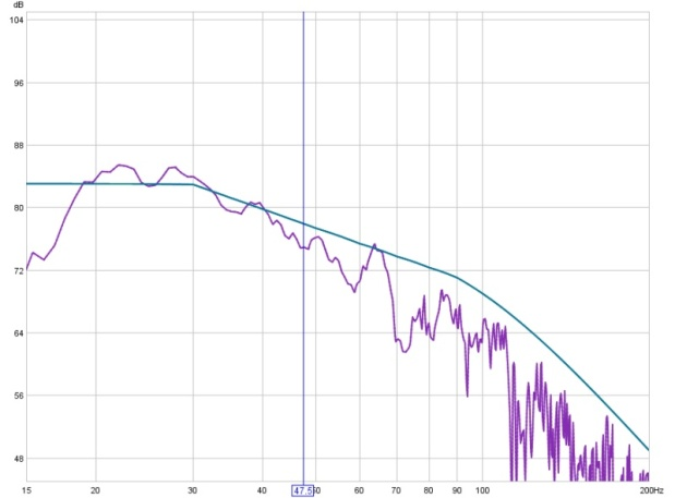 Built-in subwoofer project-equalized-graph-not-final-reduced.jpg