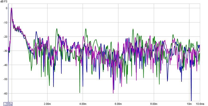 ETC and determining speaker alignment-etc-dbfs-2.jpg