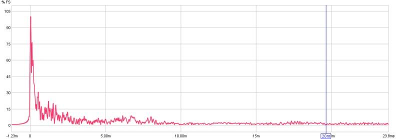 Help with 130hz peak-etc-graph.jpg