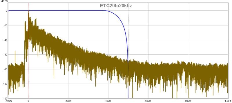 Impulse response-etc20to20khz.jpg
