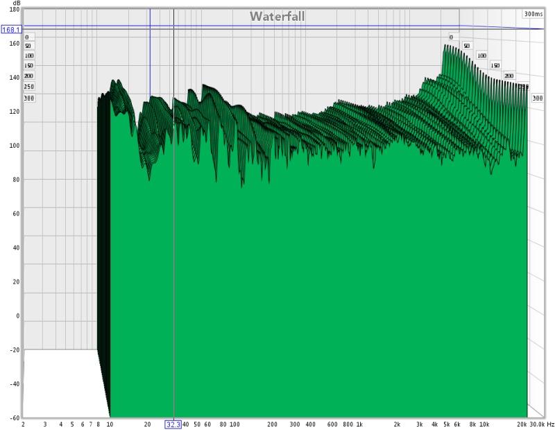 REW To locate room problems-eumc-waterfall-2012-07-23-w-calib.jpg