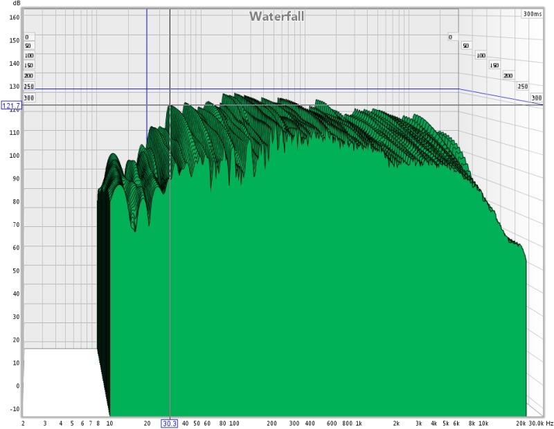 REW To locate room problems-eumc-waterfall.jpg