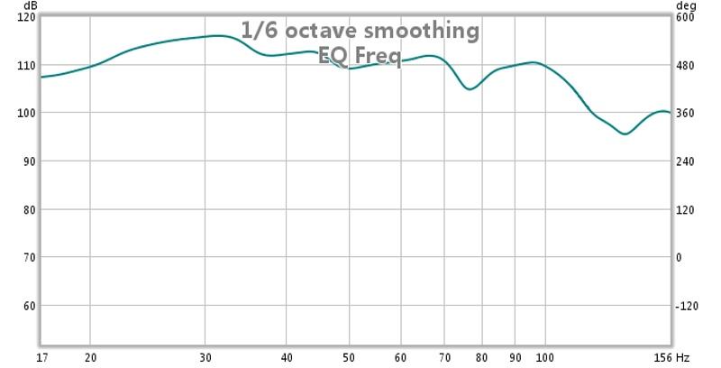 Soundblaster X-Fi-everythingathalf.jpg