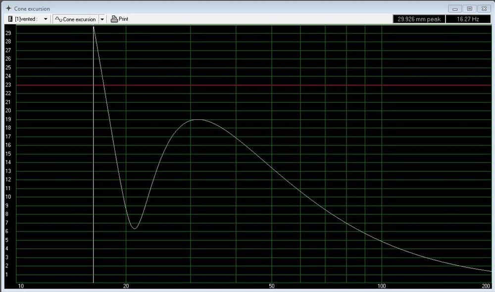 AV15-H end table build-excursion-1200.jpg