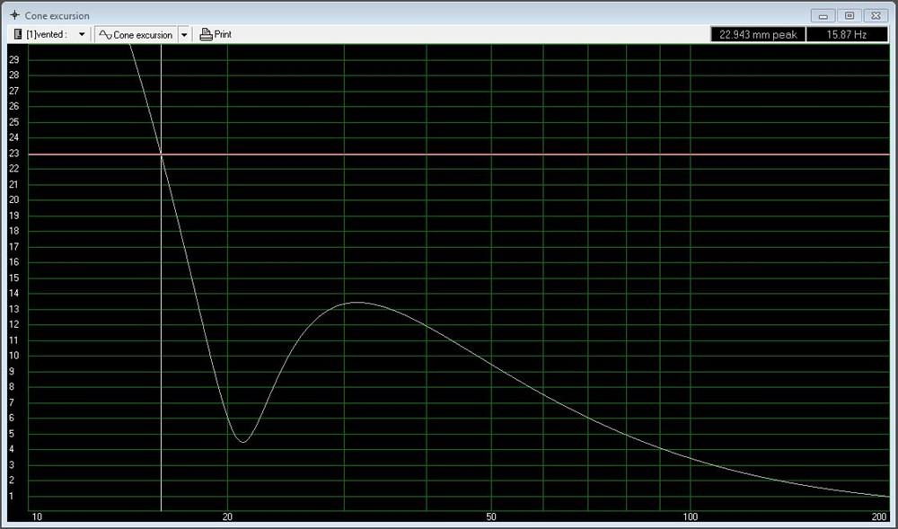 AV15-H end table build-excursion-600.jpg
