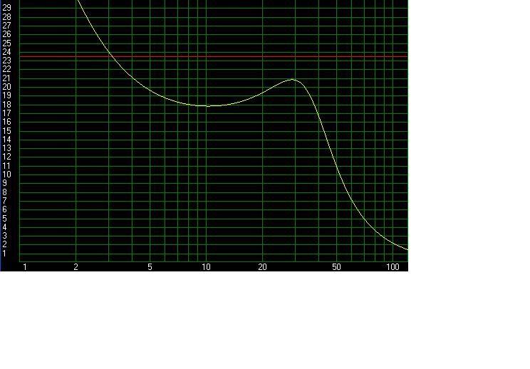 Behringer iNUKE Class-D Amps: NU1000/NU1000DSP, NU3000/NU3000DSP, NU6000/NU6000DSP, NU4-6000-excursion2.jpg