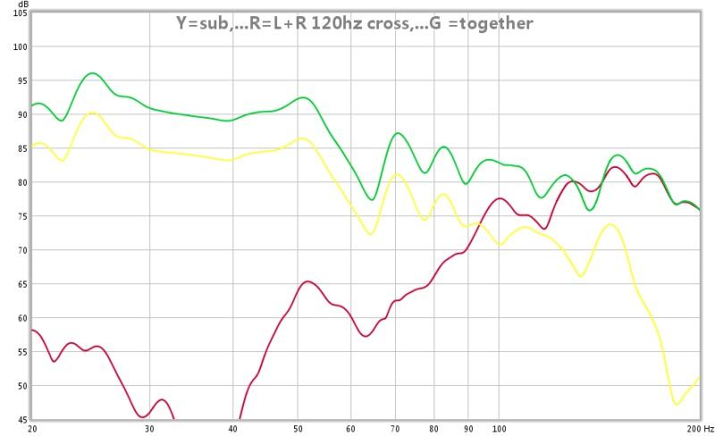 Graph explanation please ??-explanation.jpg