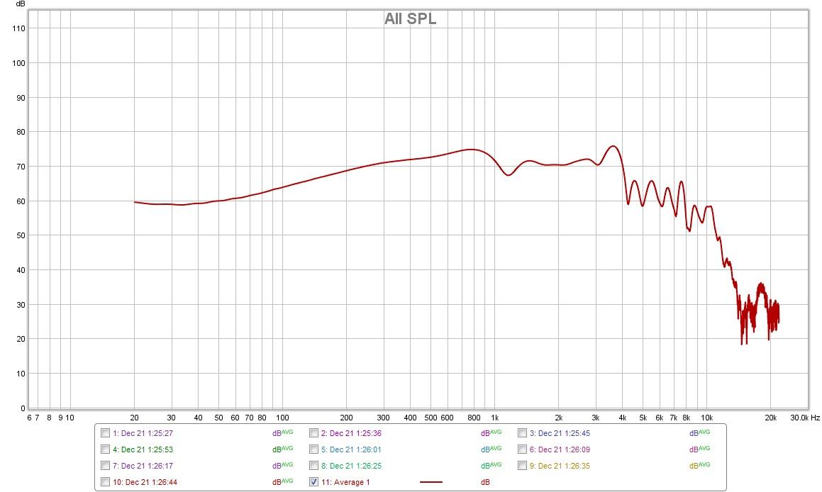 3 way speaker measurements inside, outside & group delay: am I right?-f.jpg