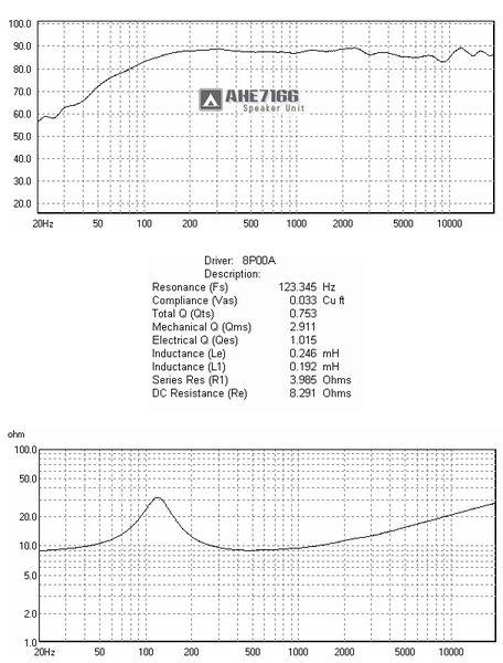 Line Array for HT-f57364770-ac-7498xf8x0456x0600-m.jpg