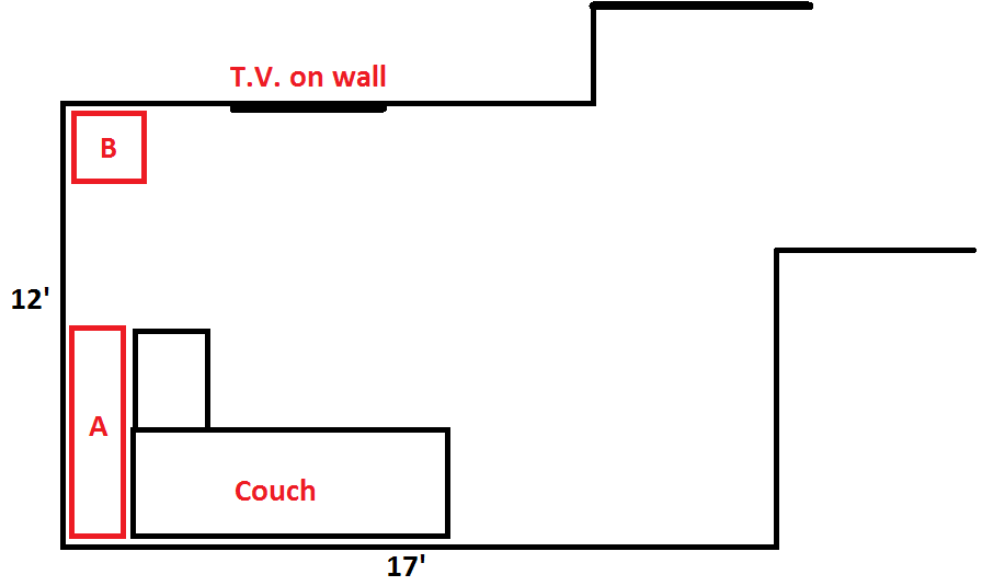 DIY FLH...or not?-family-room.png