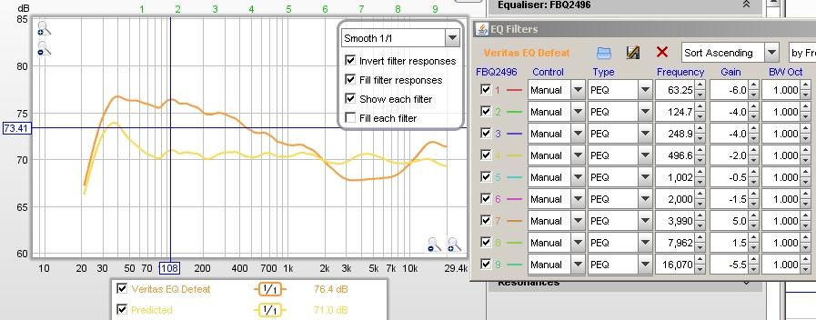 Which graph does the human ear hear-fbq-smooth-1.jpg