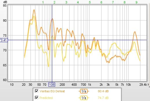 Which graph does the human ear hear-fbq-smooth-6th-oct.jpg