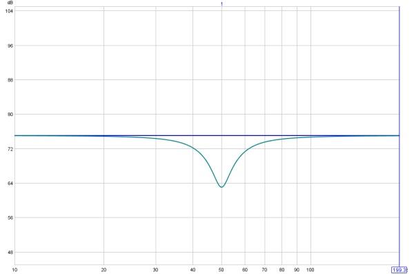 DCX assistance - Q conversion from REW-fbq2496-1-3-octave-.333-.jpg