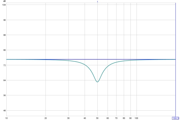 Applying EQ filter, get worst response: what's wrong?-fbq2496-1-3-octave-.333-.jpg