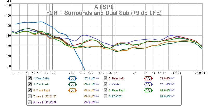 REW Graph for Review - Home Theater Forum and Systems