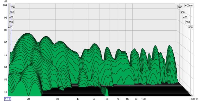 My first graph!Whatta Mess!-feb-17-waterfall.jpg