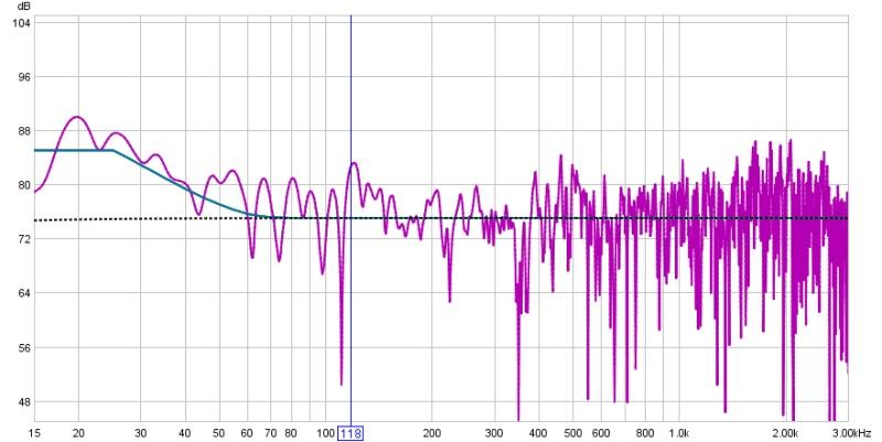 My first graph!Whatta Mess!-feb-6-full-range.jpg