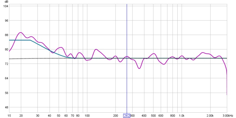 My first graph!Whatta Mess!-feb-6-full-range-smoothed.jpg