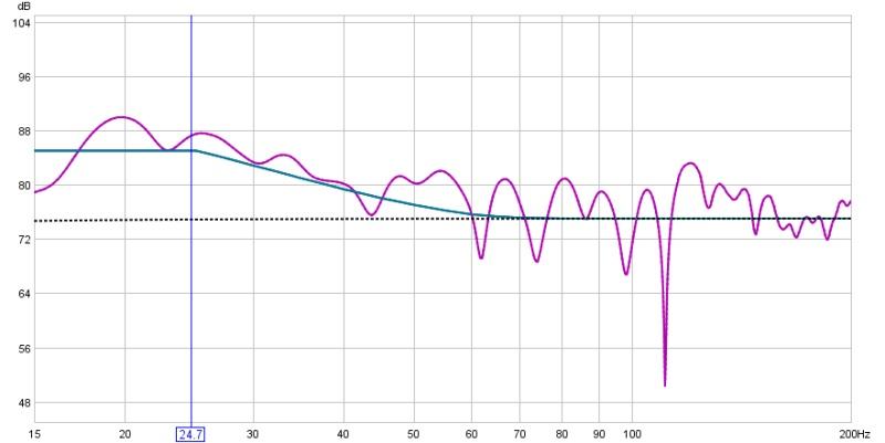 My first graph!Whatta Mess!-feb-6th-full-range.jpg
