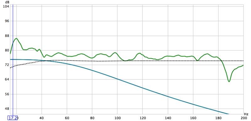 Need advise on room acoustics. Graphs and Video-feb-sub-2.jpg