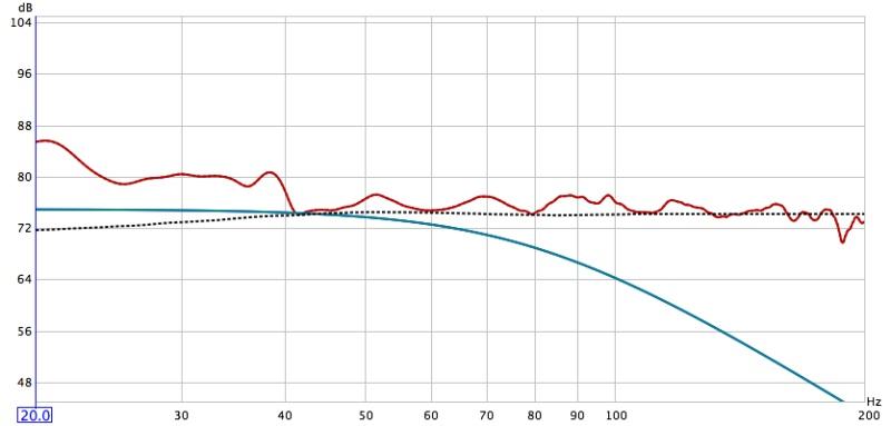 Need advise on room acoustics. Graphs and Video-febsubtest2.jpg
